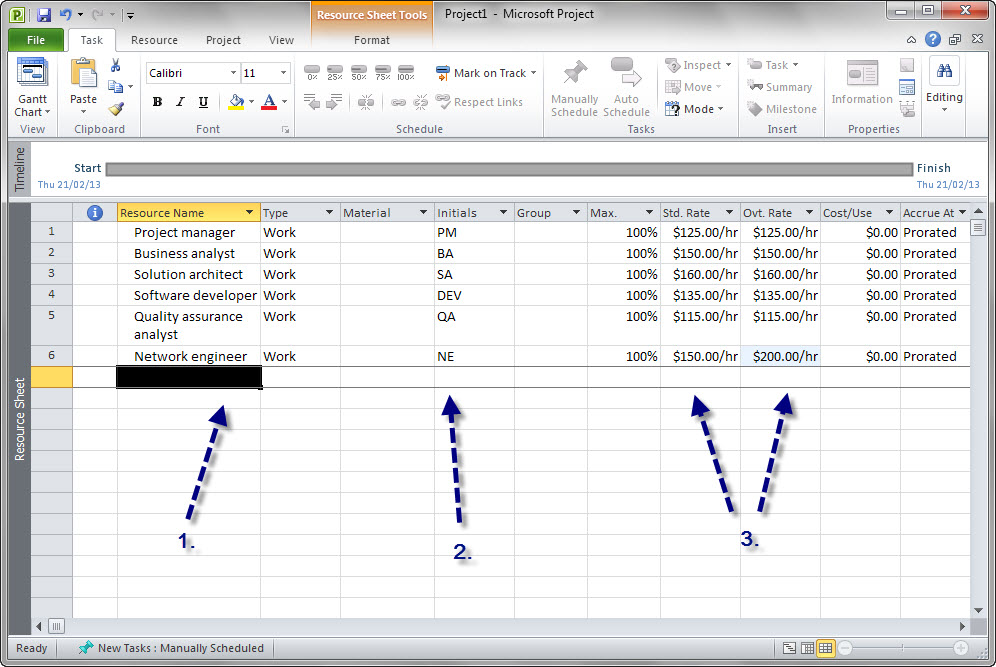 How to estimate a project (using Microsoft Project)   carsten ...